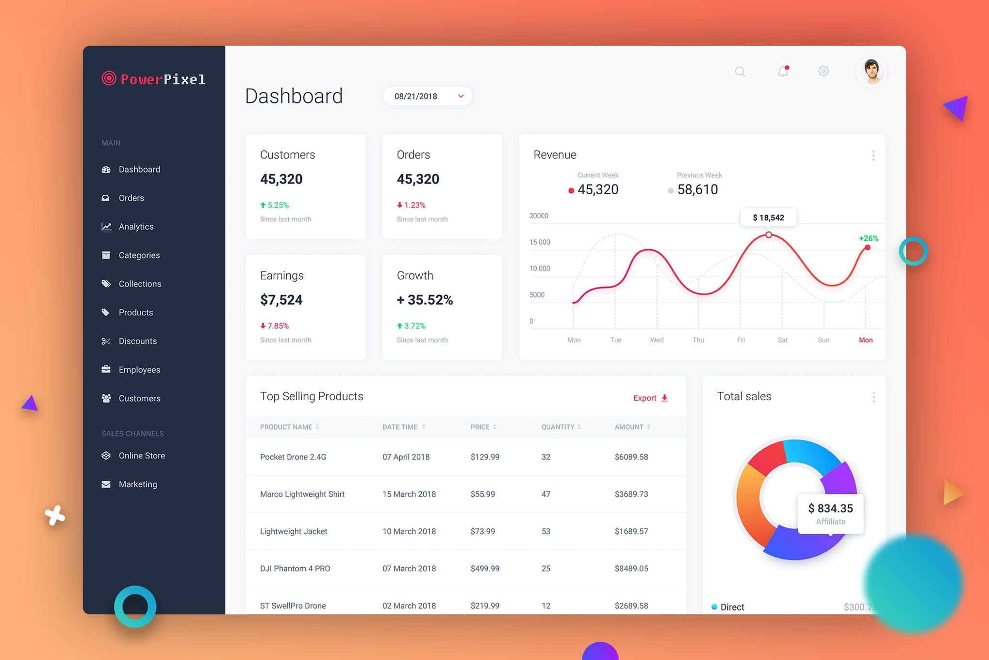 دانلود قالب مدیریت لایه باز و UI کیت Dashboard UI Concept