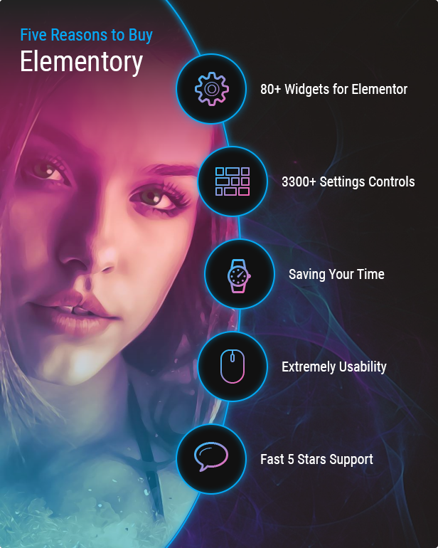 Elementory