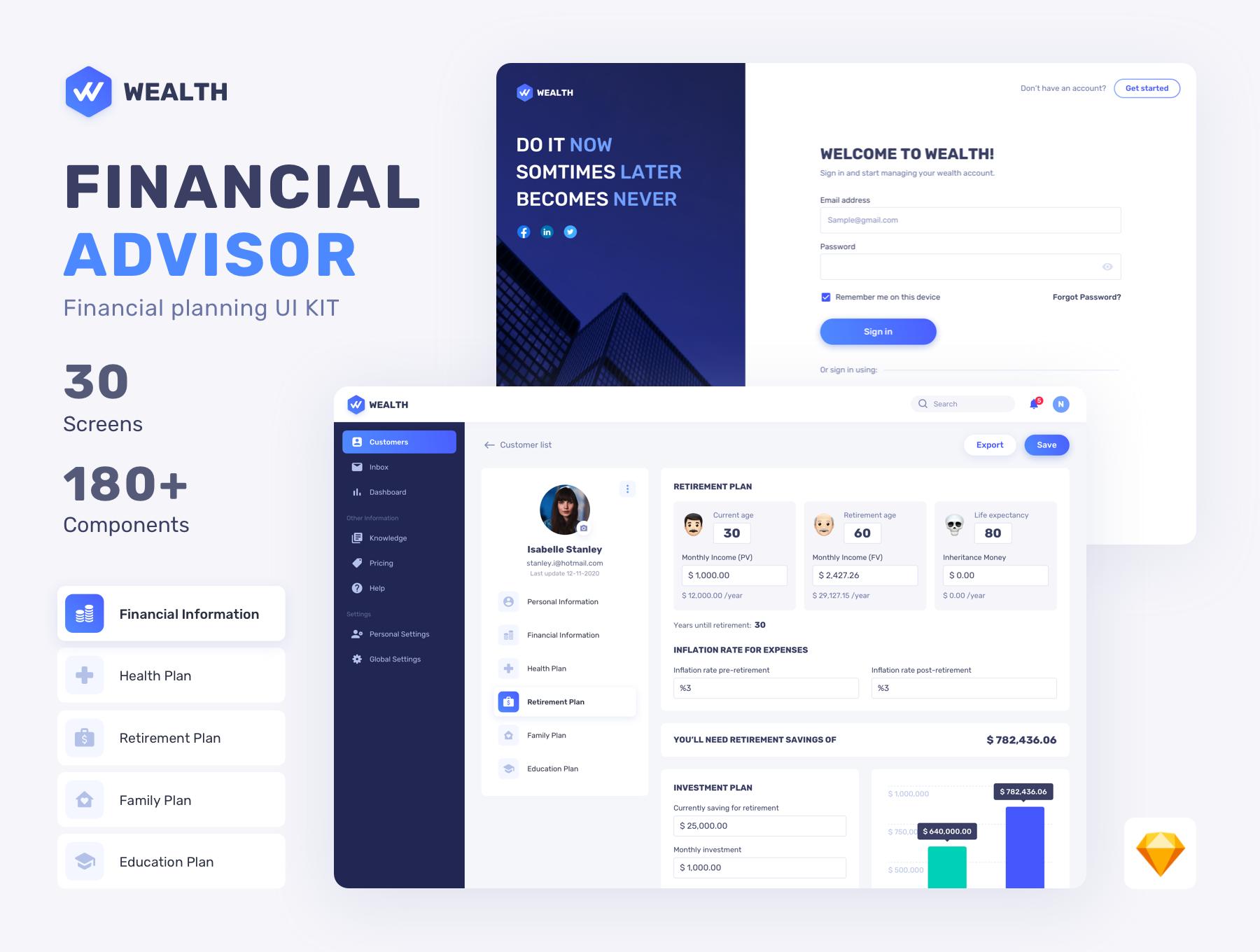 دانلود UI Kit وب سایت Wealth